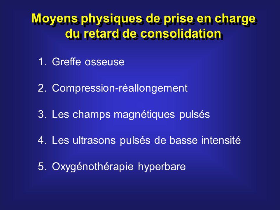Moyens physiques de prise en charge du retard de consolidation 1.Greffe osseuse 2.Compression-réallongement 3.Les champs magnétiques pulsés 4.Les ultr