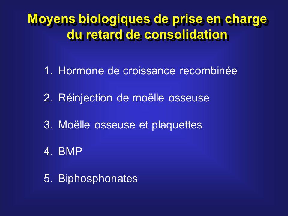 Moyens biologiques de prise en charge du retard de consolidation 1.Hormone de croissance recombinée 2.Réinjection de moëlle osseuse 3.Moëlle osseuse e