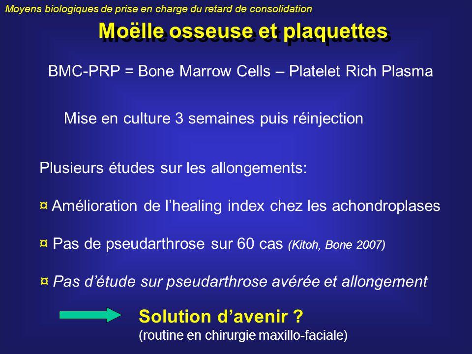 Moyens biologiques de prise en charge du retard de consolidation Moëlle osseuse et plaquettes BMC-PRP = Bone Marrow Cells – Platelet Rich Plasma Mise