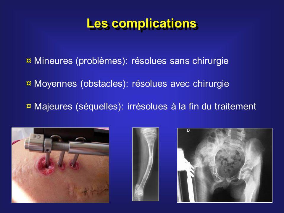 Les complications ¤ Mineures (problèmes): résolues sans chirurgie ¤ Moyennes (obstacles): résolues avec chirurgie ¤ Majeures (séquelles): irrésolues à