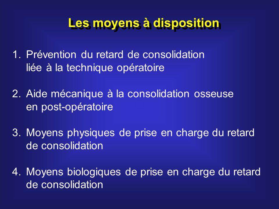 1.Prévention du retard de consolidation liée à la technique opératoire 2.Aide mécanique à la consolidation osseuse en post-opératoire 3.Moyens physiqu