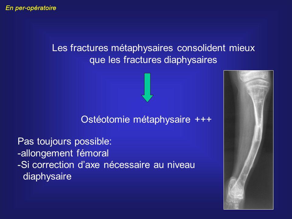 Les fractures métaphysaires consolident mieux que les fractures diaphysaires Ostéotomie métaphysaire +++ Pas toujours possible: -allongement fémoral -