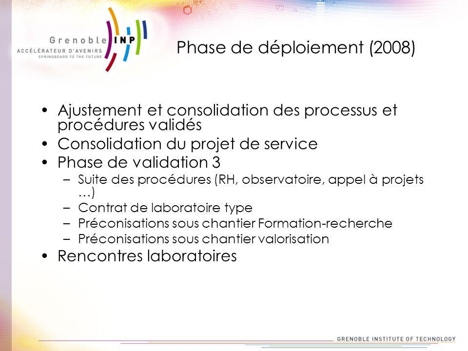 Phase de déploiement (2008) Ajustement et consolidation des processus et procédures validés Consolidation du projet de service Phase de validation 3 –