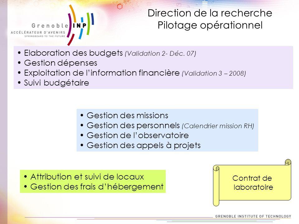 Elaboration des budgets (Validation 2- Déc. 07) Gestion dépenses Exploitation de linformation financière (Validation 3 – 2008) Suivi budgétaire Gestio