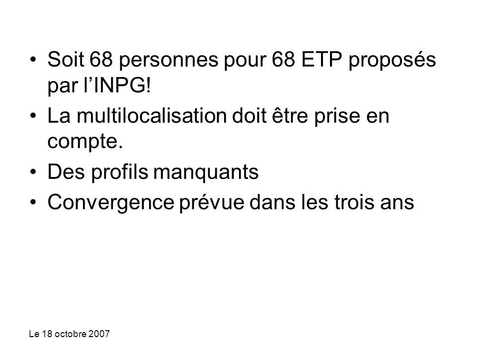 Le 18 octobre 2007 Soit 68 personnes pour 68 ETP proposés par lINPG.