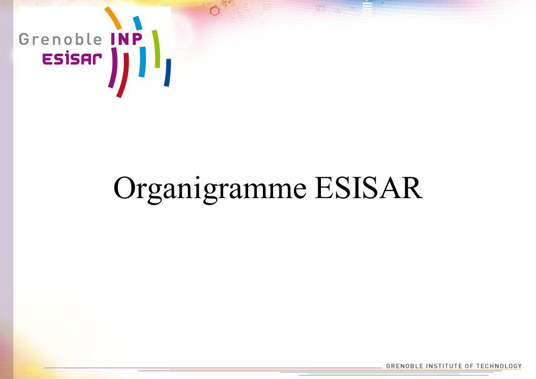 Organigramme ESISAR