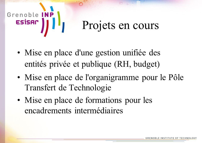 Projets en cours Mise en place d'une gestion unifiée des entités privée et publique (RH, budget) Mise en place de l'organigramme pour le Pôle Transfer