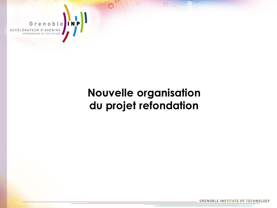 Bilan : Comité de Pilotage Suivi : Comité de Pilotage restreint Chantier Gouvernance M.