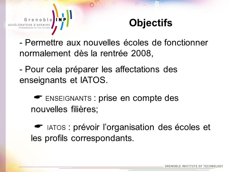 Objectifs - Permettre aux nouvelles écoles de fonctionner normalement dès la rentrée 2008, - Pour cela préparer les affectations des enseignants et IATOS.
