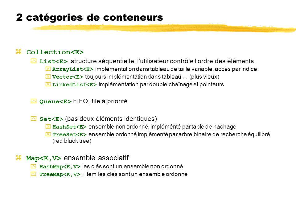 2 catégories de conteneurs zCollection List structure séquentielle, l'utilisateur contrôle l'ordre des éléments. ArrayList implémentation dans tableau