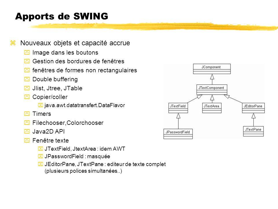 Apports de SWING zNouveaux objets et capacité accrue yImage dans les boutons yGestion des bordures de fenêtres yfenêtres de formes non rectangulaires