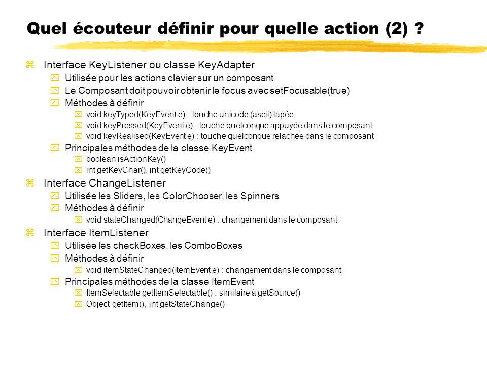 Quel écouteur définir pour quelle action (2) ? zInterface KeyListener ou classe KeyAdapter yUtilisée pour les actions clavier sur un composant Le Comp