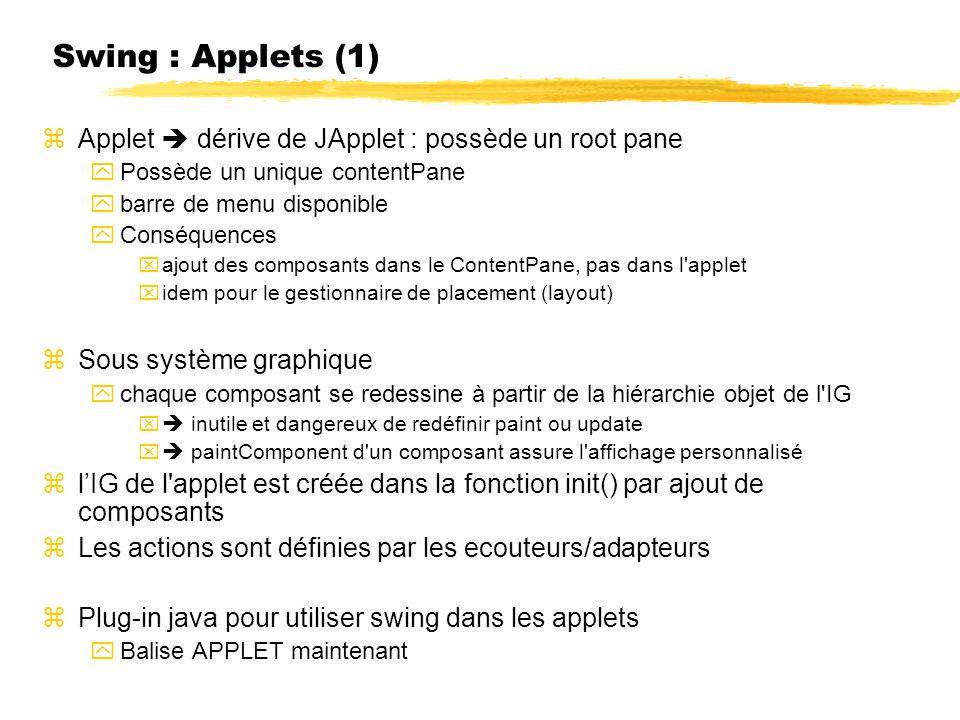 Swing : Applets (1) zApplet dérive de JApplet : possède un root pane yPossède un unique contentPane ybarre de menu disponible yConséquences xajout des