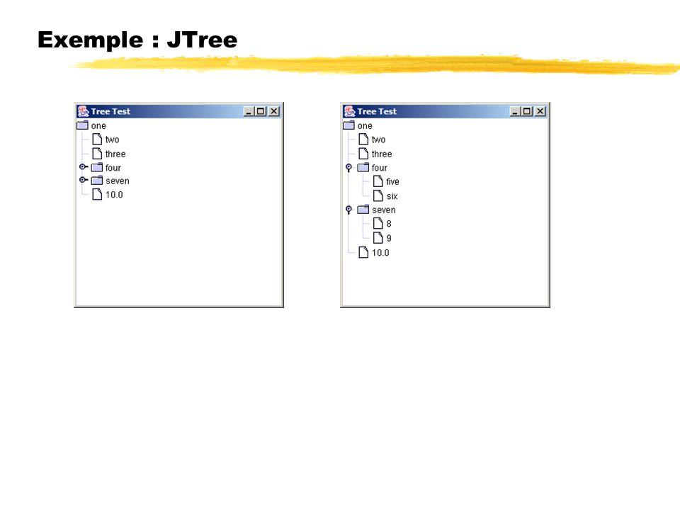 Exemple : JTree