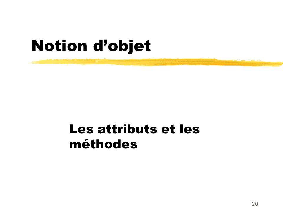Notion dobjet Les attributs et les méthodes 20
