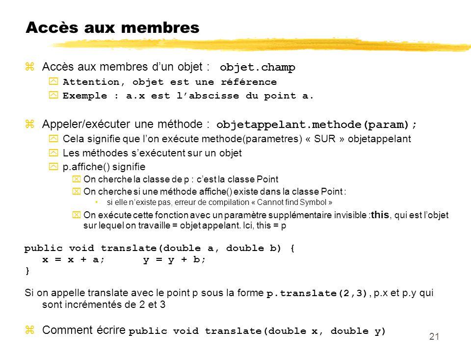 Accès aux membres Accès aux membres dun objet : objet.champ yAttention, objet est une référence yExemple : a.x est labscisse du point a. Appeler/exécu