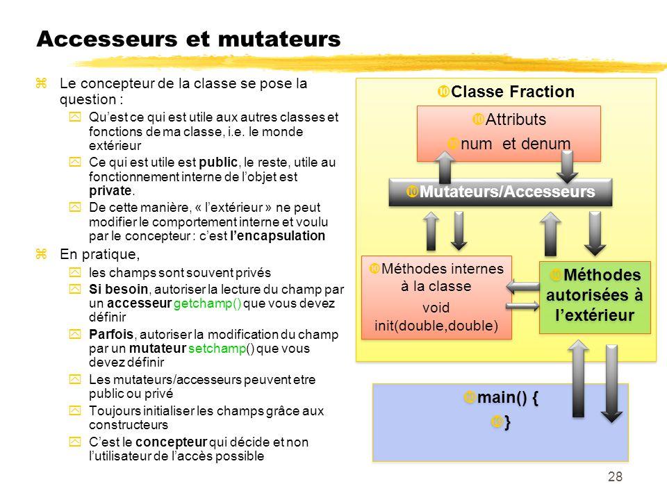 Classe Fraction Accesseurs et mutateurs zLe concepteur de la classe se pose la question : yQuest ce qui est utile aux autres classes et fonctions de m