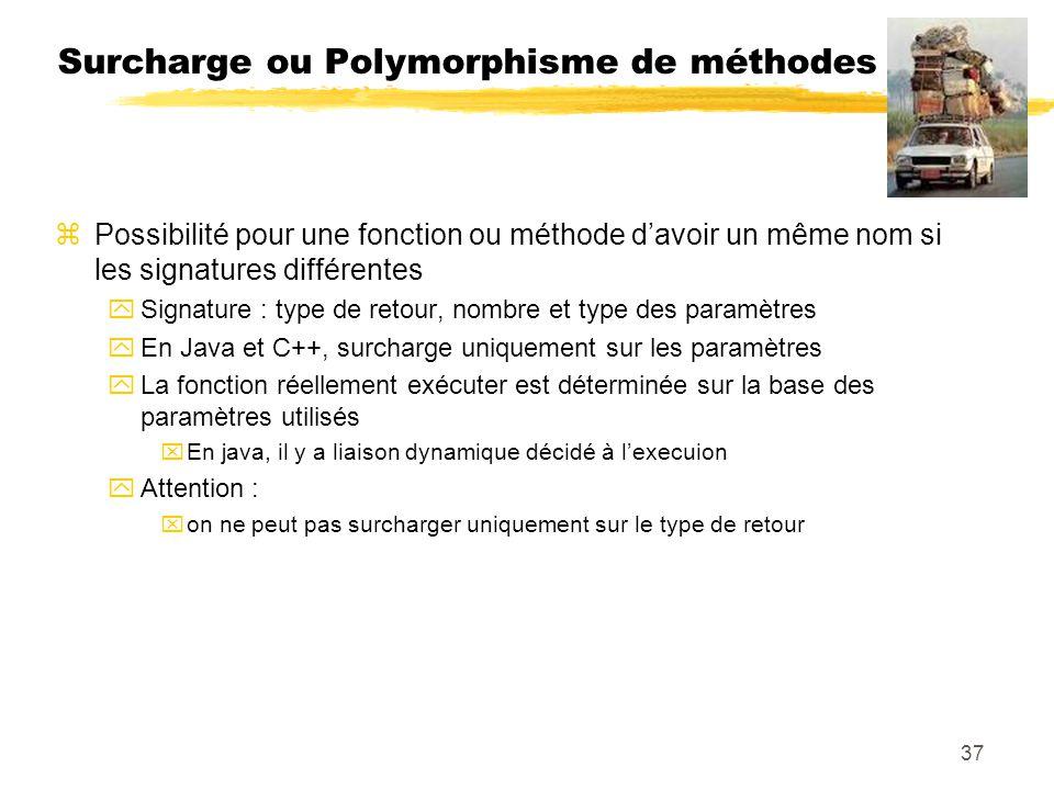 Surcharge ou Polymorphisme de méthodes : zPossibilité pour une fonction ou méthode davoir un même nom si les signatures différentes ySignature : type