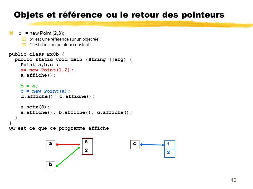 Objets et référence ou le retour des pointeurs zp1 = new Point (2,3); yp1 est une référence sur un objet réel yCest donc un pointeur constant public c