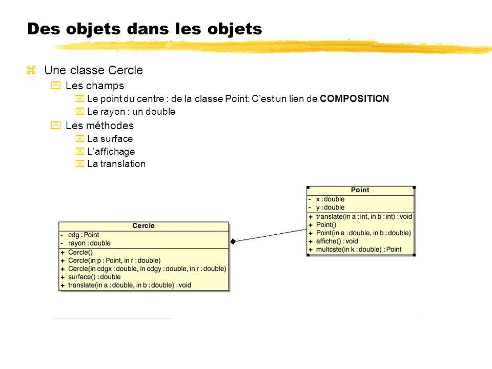 Des objets dans les objets zUne classe Cercle yLes champs xLe point du centre : de la classe Point: Cest un lien de COMPOSITION xLe rayon : un double