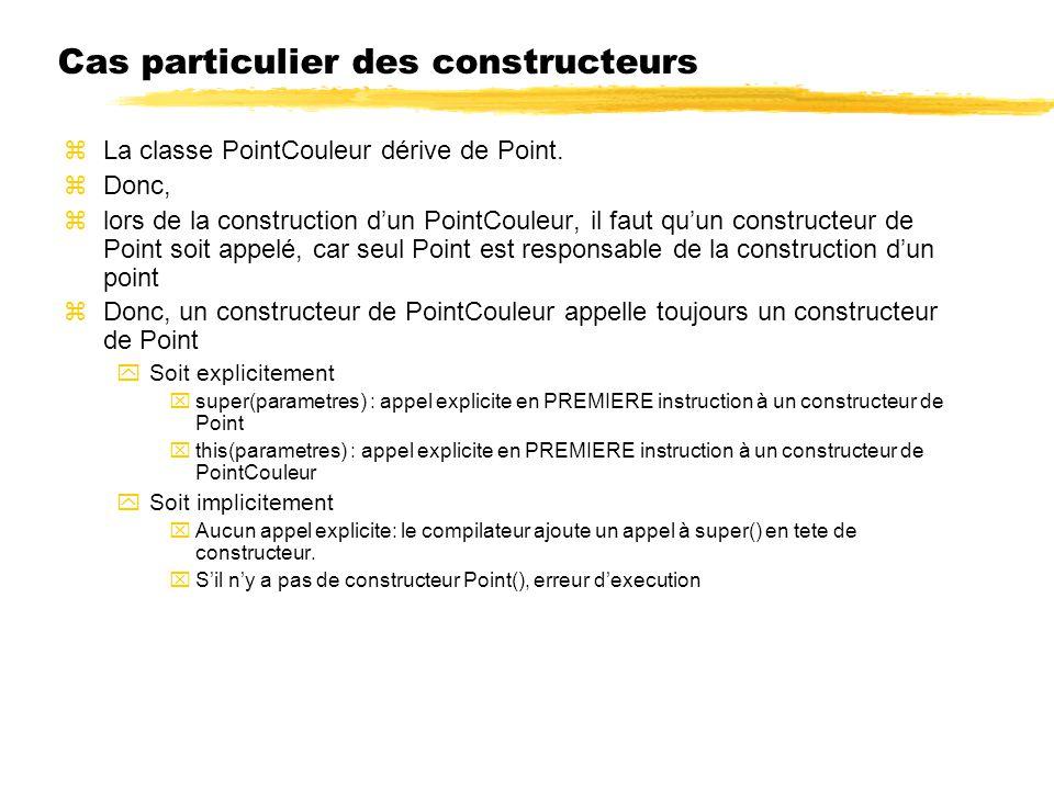 Cas particulier des constructeurs zLa classe PointCouleur dérive de Point. zDonc, zlors de la construction dun PointCouleur, il faut quun constructeur