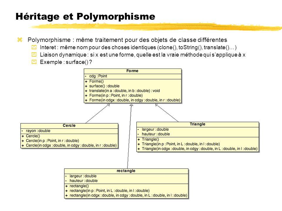 Héritage et Polymorphisme zPolymorphisme : même traitement pour des objets de classe différentes yInteret : même nom pour des choses identiques (clone