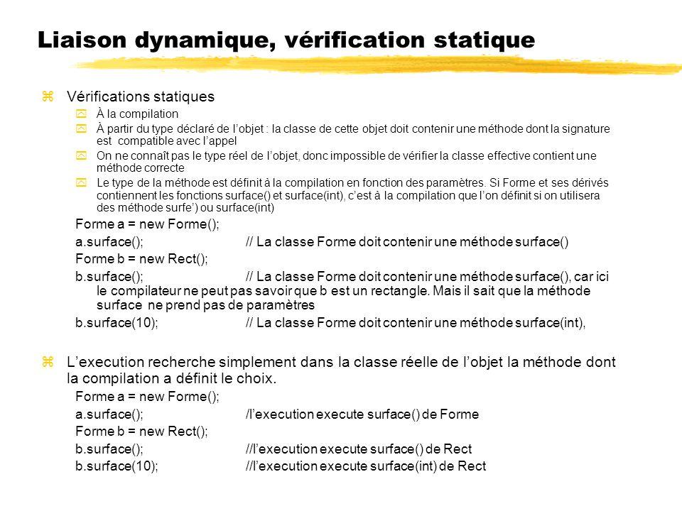 Liaison dynamique, vérification statique zVérifications statiques yÀ la compilation yÀ partir du type déclaré de lobjet : la classe de cette objet doi