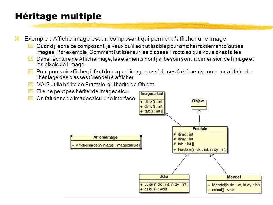 Héritage multiple zExemple : Affiche image est un composant qui permet dafficher une image yQuand j écris ce composant, je veux quil soit utilisable p