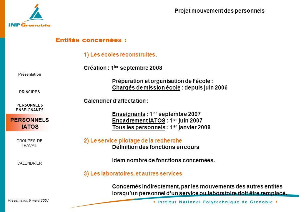Présentation 6 mars 2007 Présentation PRINCIPES PERSONNELS ENSEIGNANTS PERSONNELS IATOS GROUPES DE TRAVAIL CALENDRIER Projet mouvement des personnels