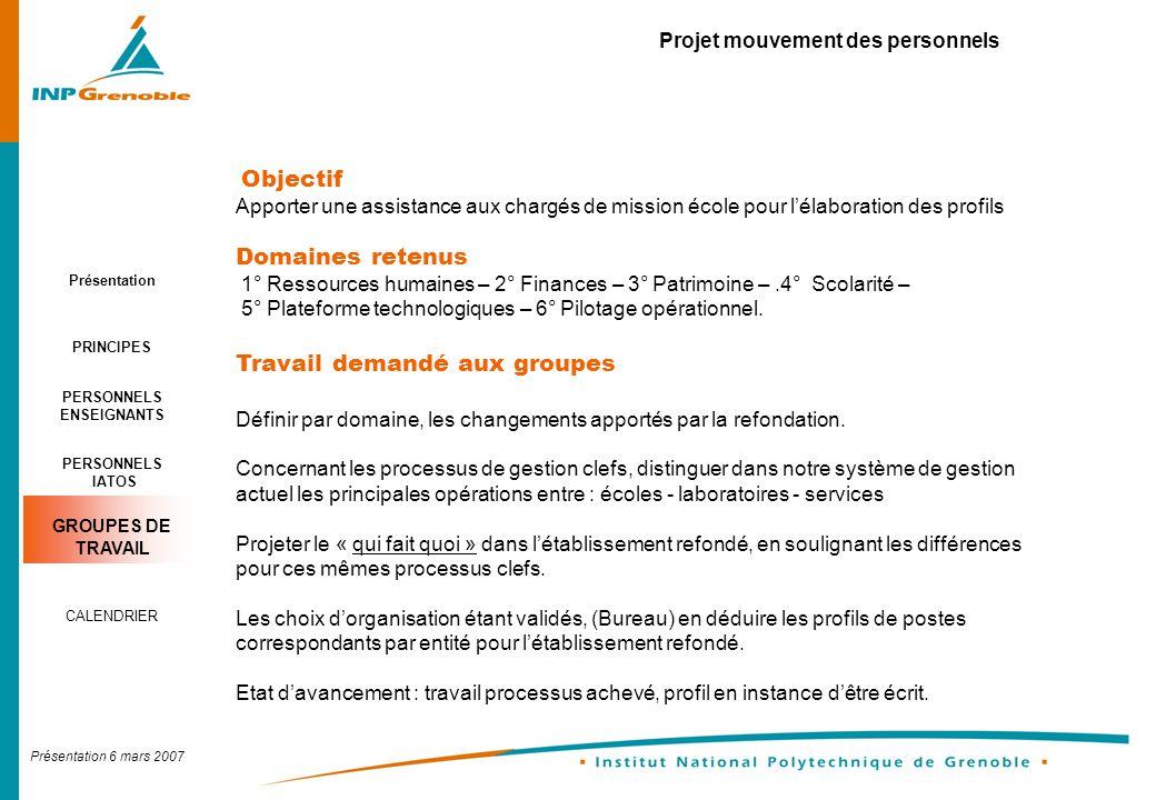 Présentation 6 mars 2007 Projet mouvement des personnels Objectif Apporter une assistance aux chargés de mission école pour lélaboration des profils D
