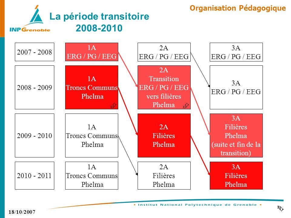 18/10/2007 Organisation Pédagogique La période transitoire 2008-2010 2007 - 2008 2008 - 2009 1A ERG / PG / EEG 1A Troncs Communs Phelma 2A ERG / PG / EEG 2A Transition ERG / PG / EEG vers filières Phelma 3A ERG / PG / EEG 3A ERG / PG / EEG 2009 - 2010 1A Troncs Communs Phelma 2A Filières Phelma 3A Filières Phelma (suite et fin de la transition) 2010 - 2011 1A Troncs Communs Phelma 2A Filières Phelma 3A Filières Phelma