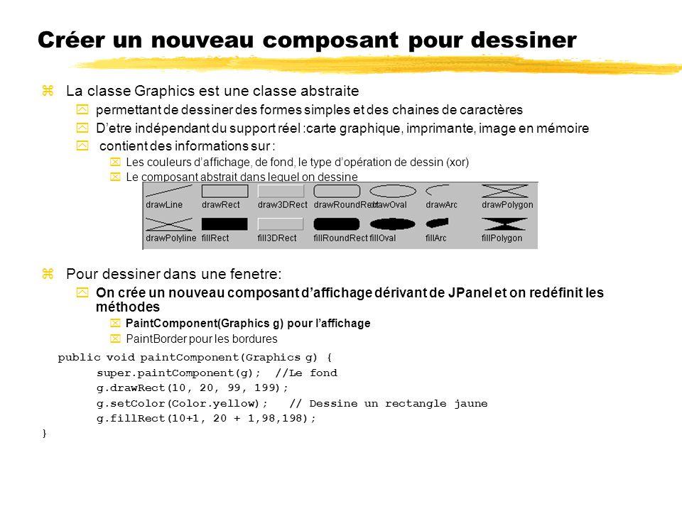 Créer un nouveau composant pour dessiner La classe Graphics est une classe abstraite permettant de dessiner des formes simples et des chaines de caractères Detre indépendant du support réel :carte graphique, imprimante, image en mémoire contient des informations sur : Les couleurs daffichage, de fond, le type dopération de dessin (xor) Le composant abstrait dans lequel on dessine Pour dessiner dans une fenetre: On crée un nouveau composant daffichage dérivant de JPanel et on redéfinit les méthodes PaintComponent(Graphics g) pour laffichage PaintBorder pour les bordures public void paintComponent(Graphics g) { super.paintComponent(g); //Le fond g.drawRect(10, 20, 99, 199); g.setColor(Color.yellow); // Dessine un rectangle jaune g.fillRect(10+1, 20 + 1,98,198); }