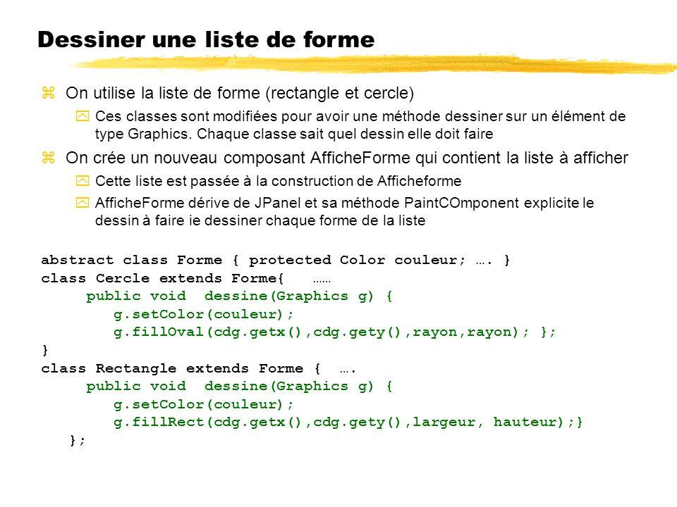 Dessiner une liste de forme On utilise la liste de forme (rectangle et cercle) Ces classes sont modifiées pour avoir une méthode dessiner sur un élément de type Graphics.