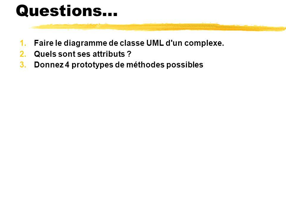 Questions... 1. Faire le diagramme de classe UML d un complexe.