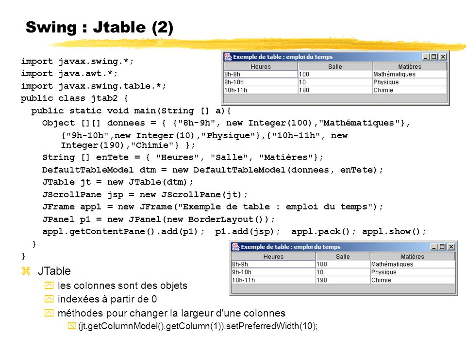 Swing : Jtable (2) import javax.swing.*; import java.awt.*; import javax.swing.table.*; public class jtab2 { public static void main(String [] a){ Object [][] donnees = { { 8h-9h , new Integer(100), Mathématiques }, { 9h-10h ,new Integer(10), Physique },{ 10h-11h , new Integer(190), Chimie } }; String [] enTete = { Heures , Salle , Matières }; DefaultTableModel dtm = new DefaultTableModel(donnees, enTete); JTable jt = new JTable(dtm); JScrollPane jsp = new JScrollPane(jt); JFrame appl = new JFrame( Exemple de table : emploi du temps ); JPanel p1 = new JPanel(new BorderLayout()); appl.getContentPane().add(p1); p1.add(jsp); appl.pack(); appl.show(); } JTable les colonnes sont des objets indexées à partir de 0 méthodes pour changer la largeur d une colonnes (jt.getColumnModel().getColumn(1)).setPreferredWidth(10);