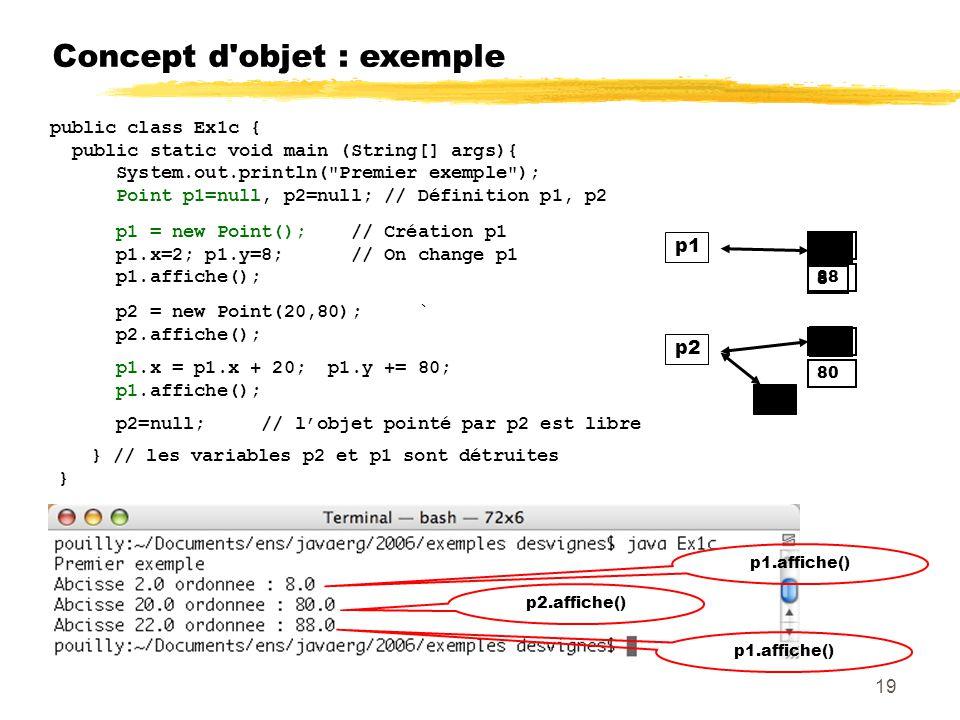 Concept d objet : exemple public class Ex1c { public static void main (String[] args){ System.out.println( Premier exemple ); Point p1=null, p2=null; // Définition p1, p2 2 8 p1 p1 = new Point(); // Création p1 p1.x=2; p1.y=8; // On change p1 p1.affiche(); p1.affiche() p2.affiche() p1.affiche() p2 p1 20 80 p2 = new Point(20,80); ` p2.affiche(); p1.x = p1.x + 20; p1.y += 80; p1.affiche(); p2=null; // lobjet pointé par p2 est libre 22 88 p1 } // les variables p2 et p1 sont détruites } 19