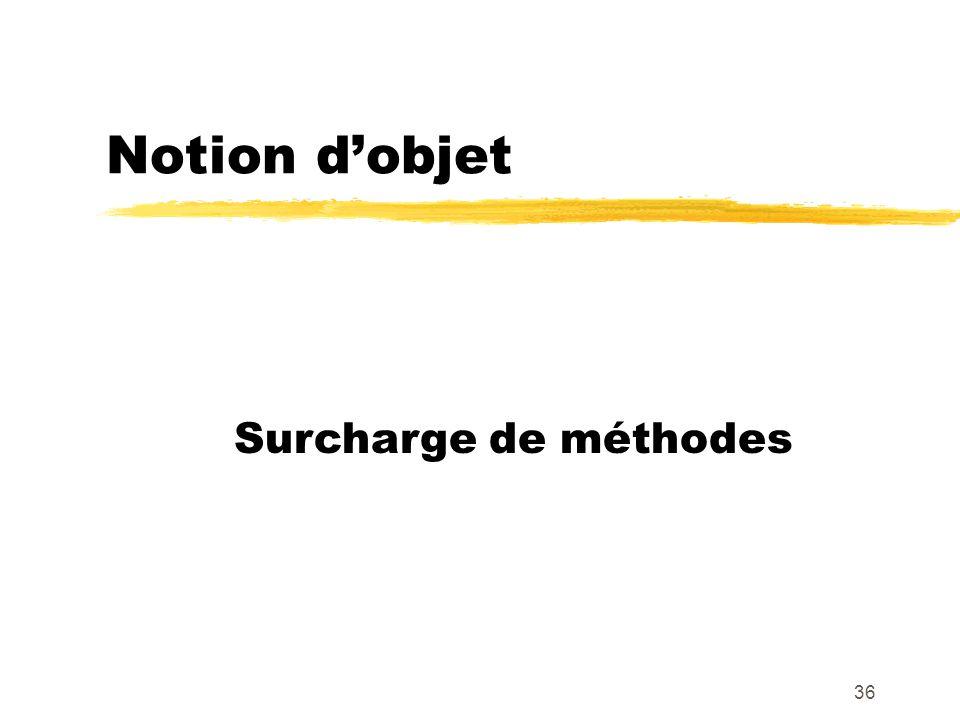 Notion dobjet Surcharge de méthodes 36