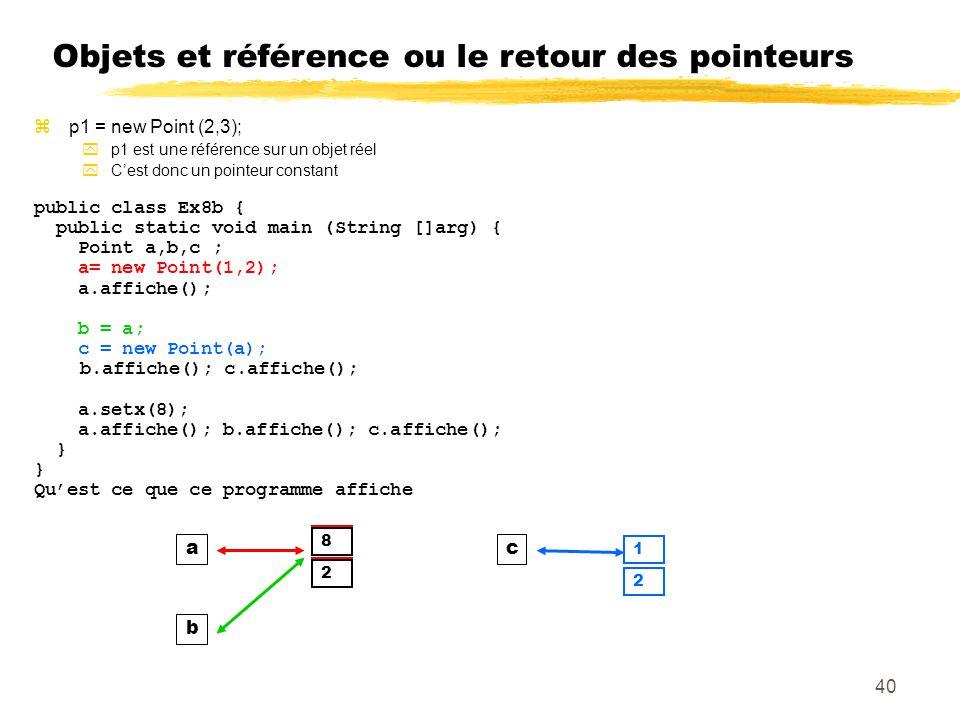 Objets et référence ou le retour des pointeurs p1 = new Point (2,3); p1 est une référence sur un objet réel Cest donc un pointeur constant public class Ex8b { public static void main (String []arg) { Point a,b,c ; a= new Point(1,2); a.affiche(); b = a; c = new Point(a); b.affiche(); c.affiche(); a.setx(8); a.affiche(); b.affiche(); c.affiche(); } Quest ce que ce programme affiche 1 2 a b 1 2 c 8 2 40