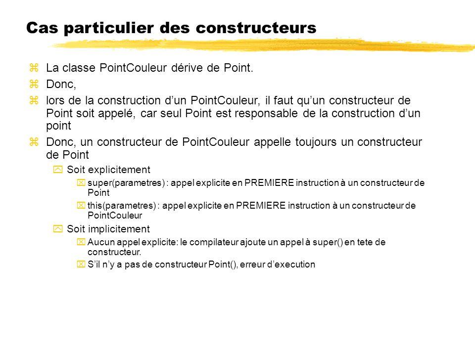 Cas particulier des constructeurs La classe PointCouleur dérive de Point.