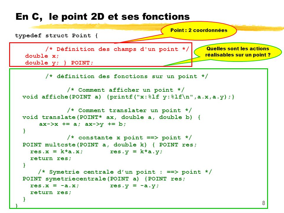 En C, le point 2D et ses fonctions typedef struct Point { /* Définition des champs d un point */ double x; double y; } POINT; /* définition des fonctions sur un point */ /* Comment afficher un point */ void affiche(POINT a) {printf( x:%lf y:%lf\n ,a.x,a.y);} /* Comment translater un point */ void translate(POINT* ax, double a, double b) { ax->x += a; ax->y += b; } /* constante x point ==> point */ POINT multcste(POINT a, double k) { POINT res; res.x = k*a.x; res.y = k*a.y; return res; } /* Symetrie centrale dun point : ==> point */ POINT symetriecentrale(POINT a) {POINT res; res.x = -a.x; res.y = -a.y; return res; } Point : 2 coordonnées Quelles sont les actions réalisables sur un point .