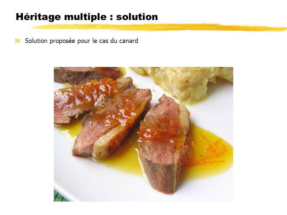 Héritage multiple : solution Solution proposée pour le cas du canard