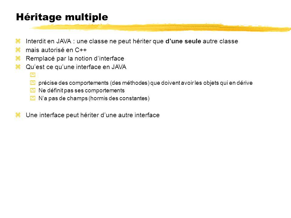Héritage multiple Interdit en JAVA : une classe ne peut hériter que dune seule autre classe mais autorisé en C++ Remplacé par la notion dinterface Quest ce quune interface en JAVA précise des comportements (des méthodes) que doivent avoir les objets qui en dérive Ne définit pas ses comportements Na pas de champs (hormis des constantes) Une interface peut hériter dune autre interface