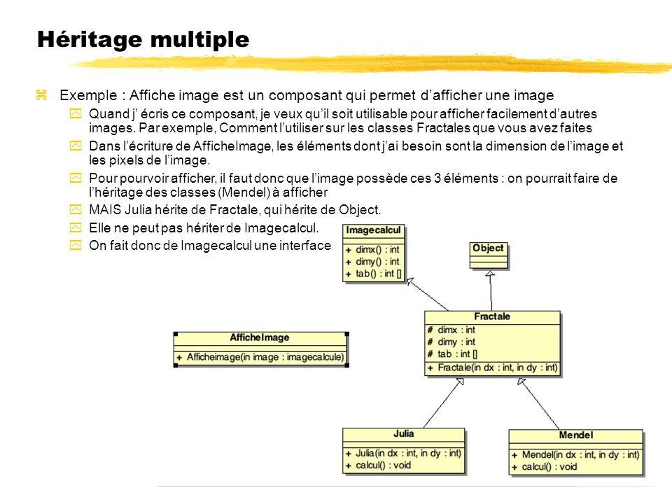 Héritage multiple Exemple : Affiche image est un composant qui permet dafficher une image Quand j écris ce composant, je veux quil soit utilisable pour afficher facilement dautres images.