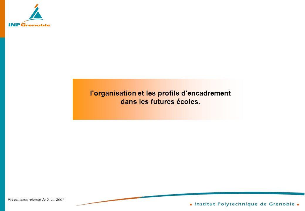 Présentation réforme du 5 juin 2007 l'organisation et les profils d'encadrement dans les futures écoles.