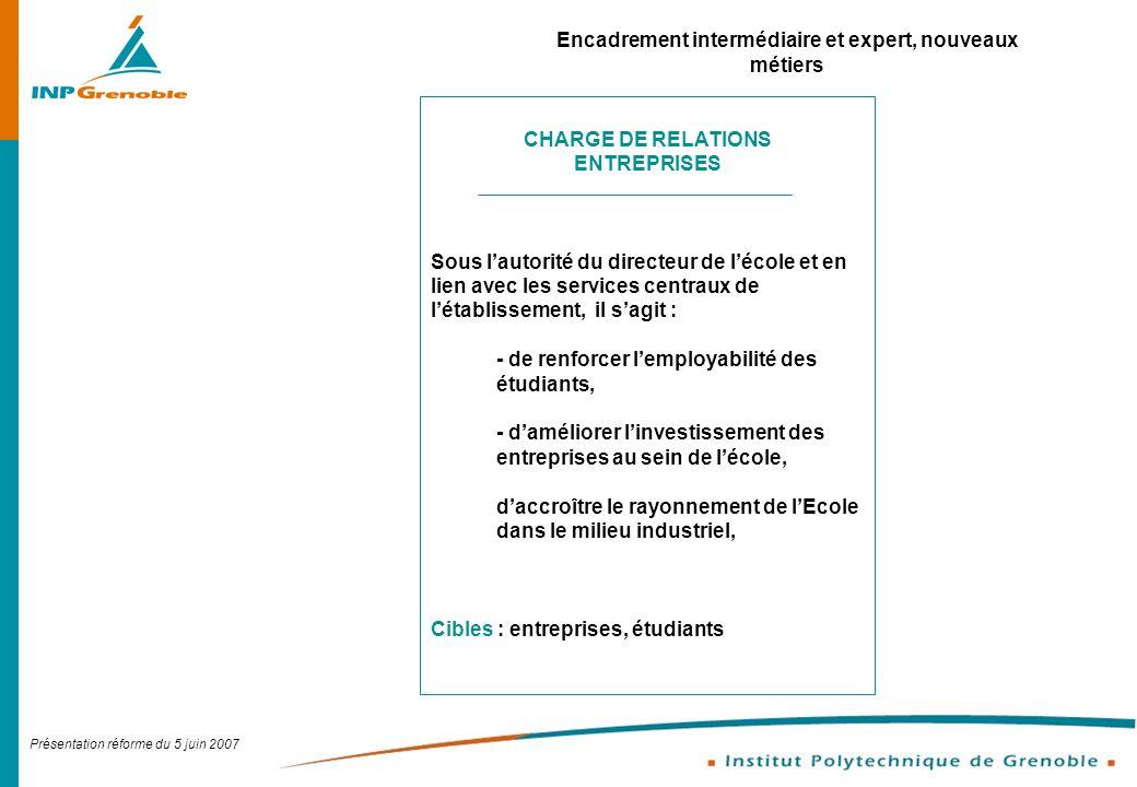 Présentation réforme du 5 juin 2007 Encadrement intermédiaire et expert, nouveaux métiers CHARGE DE RELATIONS ENTREPRISES Sous lautorité du directeur