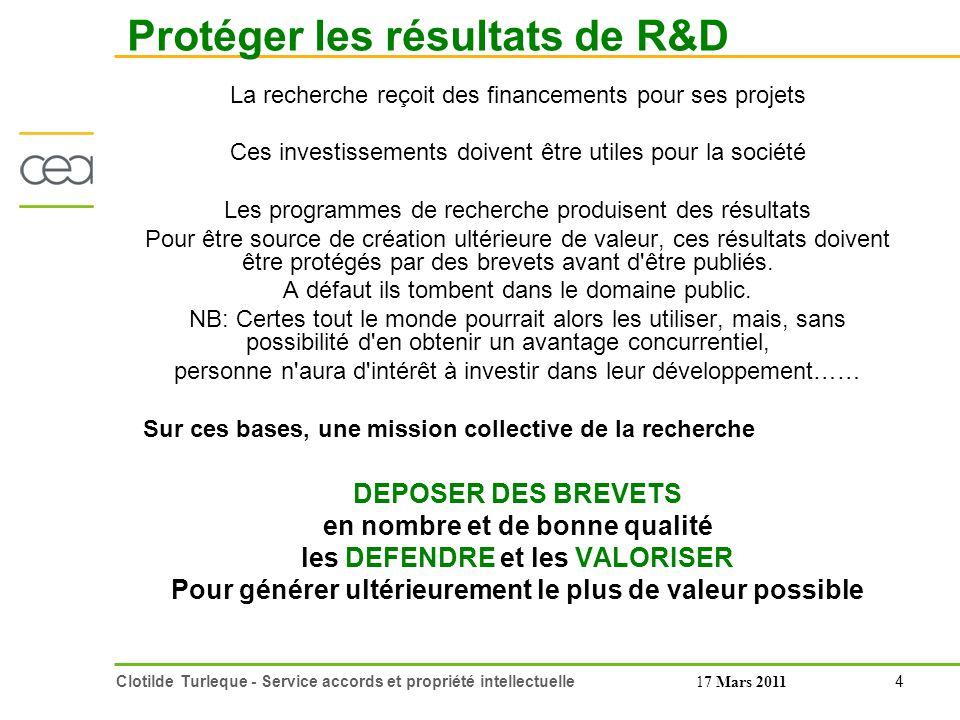 15 Clotilde Turleque - Service accords et propriété intellectuelle17 Mars 2011 Propriété du brevet Qui est propriétaire du brevet .