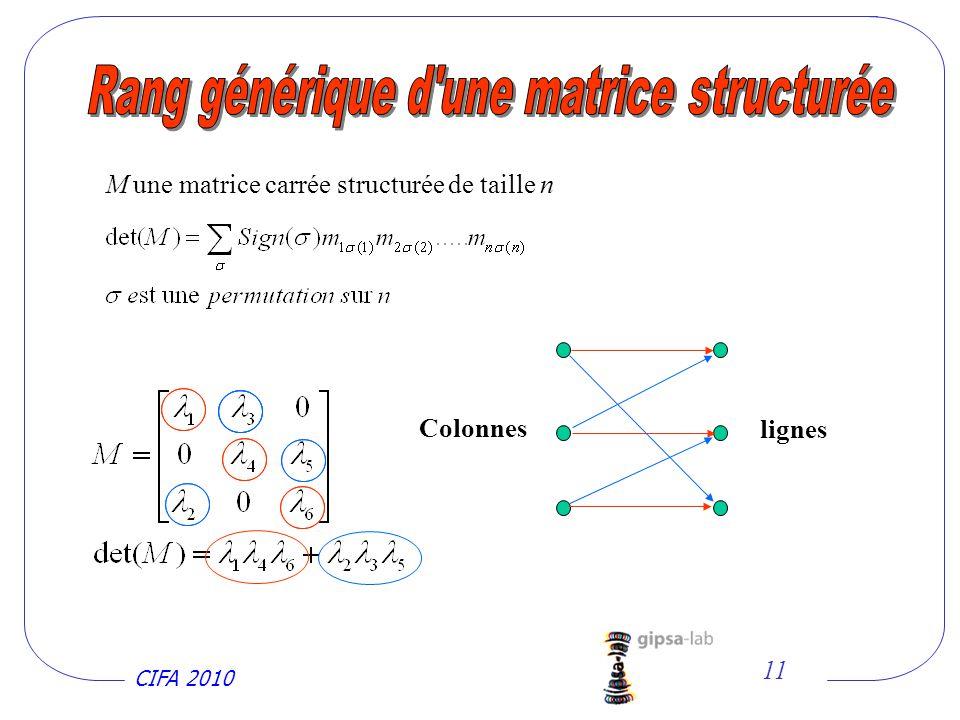 CIFA 2010 11 M une matrice carrée structurée de taille n lignes Colonnes