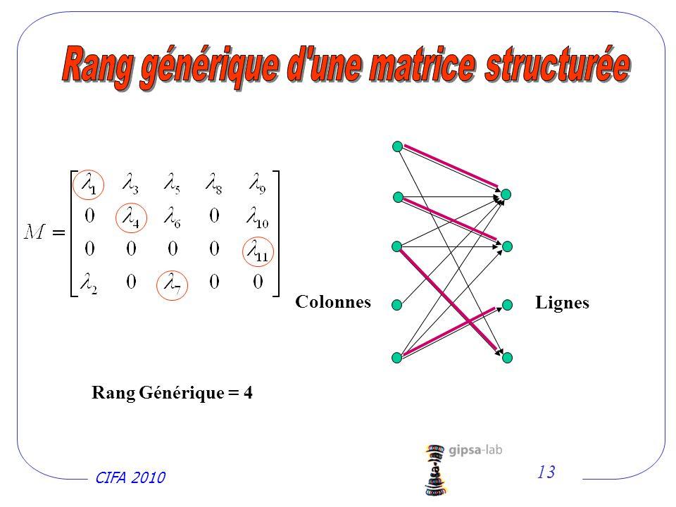 CIFA 2010 13 Lignes Colonnes Rang Générique = 4