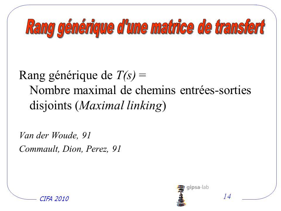 CIFA 2010 14 Rang générique de T(s) = Nombre maximal de chemins entrées-sorties disjoints (Maximal linking) Van der Woude, 91 Commault, Dion, Perez, 91
