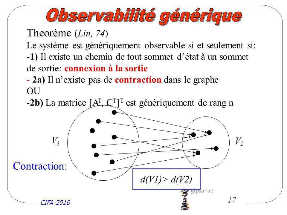 CIFA 2010 17 Theorème (Lin, 74) Le système est génériquement observable si et seulement si: -1) Il existe un chemin de tout sommet détat à un sommet de sortie: connexion à la sortie - 2a) Il nexiste pas de contraction dans le graphe OU -2b) La matrice [A T, C T ] T est génériquement de rang n V1V1 V2V2 d(V1)> d(V2) Contraction: